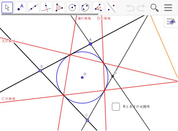 外接四角形の極線で内接四角形ができる。この二つの図はいろいろなことを指し示す。作図して試してみよう。