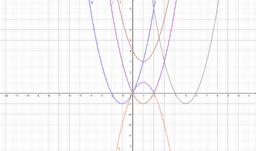 HELIfunktsiooni graafiku teisendused II osa