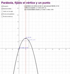 Parábola, fijado el vértice y un punto