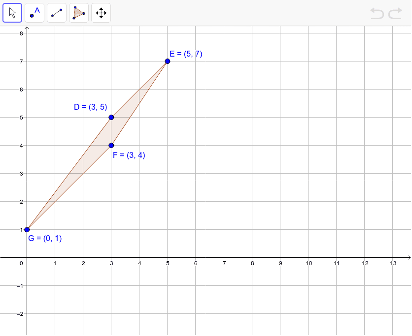 Decide whether quadrilateral DEFG is a parallelogram.