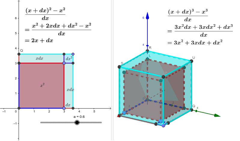 x^2とx^3の微分 a=dxを0に近づけてみよう。正方形の場合は周の半分、立方体の場合は表面積の半分になる。 ワークシートを始めるにはEnter キーを押してください。