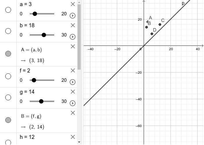 Utilizzando i cursori, inserisci i 4 punti le cui coordinate sono date dalla tabella e trova la retta che passa per essi. Premi Invio per avviare l'attività