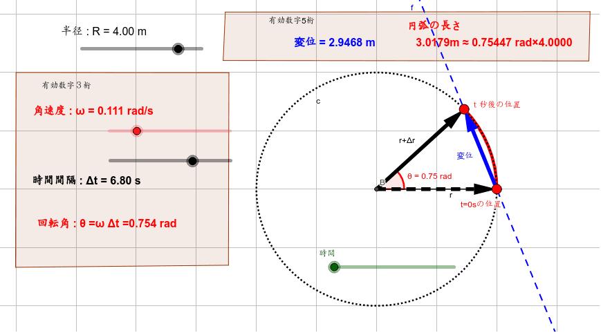 円運動する物体の瞬間の速度について考えてみよう。