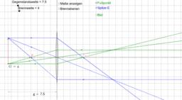 PH7 PH8: Übung Abbildung Sammellinse