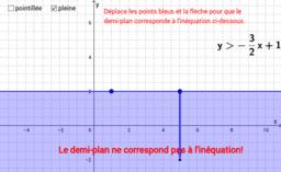 QuizInequation2