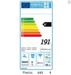 Etiqueta energética actual