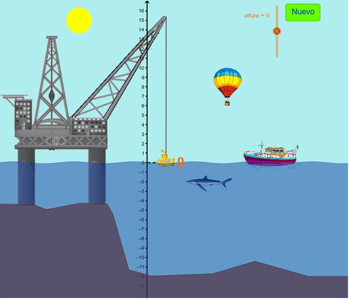 Moviendo el deslizador podemos elevar el submarino en el aire o sumergirlo en el mar a la altura, positiva o negativa que queramos. Presiona Intro para comenzar la actividad