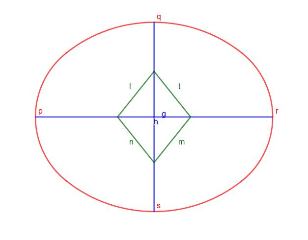 橢圓2-四圓心近似法 按 Enter 开始活动