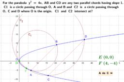 Parabola - körök