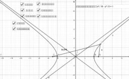 ็ัHyperbola