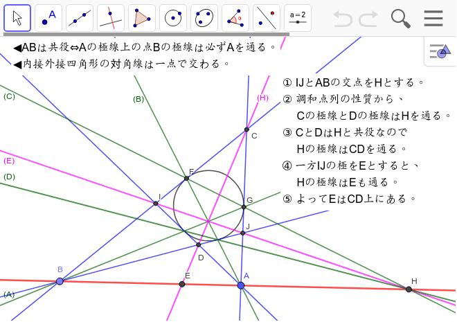 対角線がHやEの極線になることの証明です。これは「共役」という関係から出てきます。