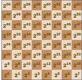 Es una sucesión geométrica de razón = 2