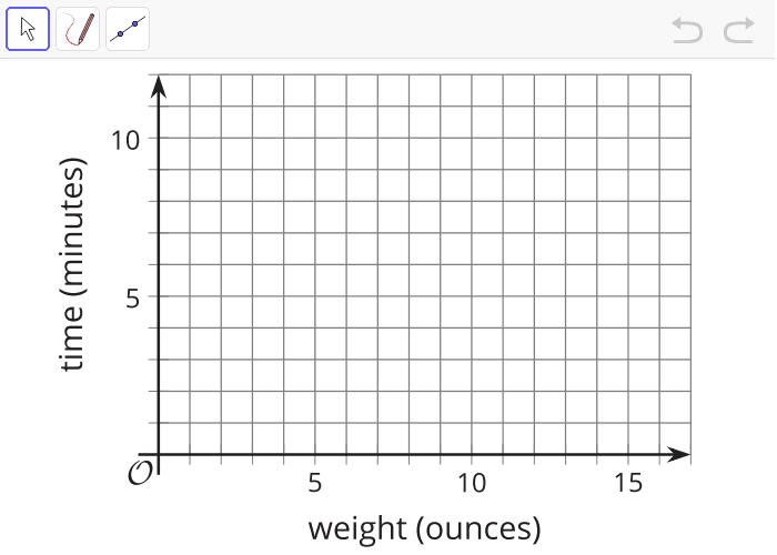 b. Graph function f. Press Enter to start activity