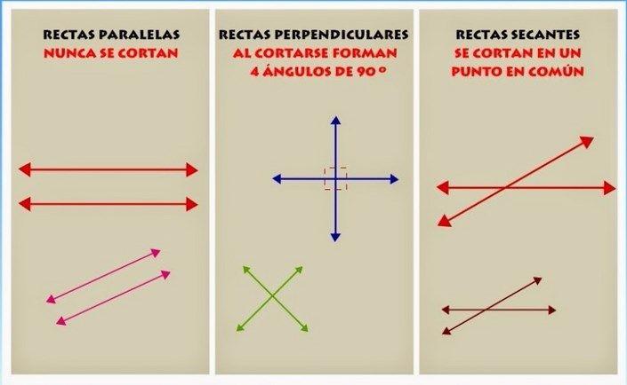 Rectas Perpendiculares Paralelas Y Secantes Geogebra