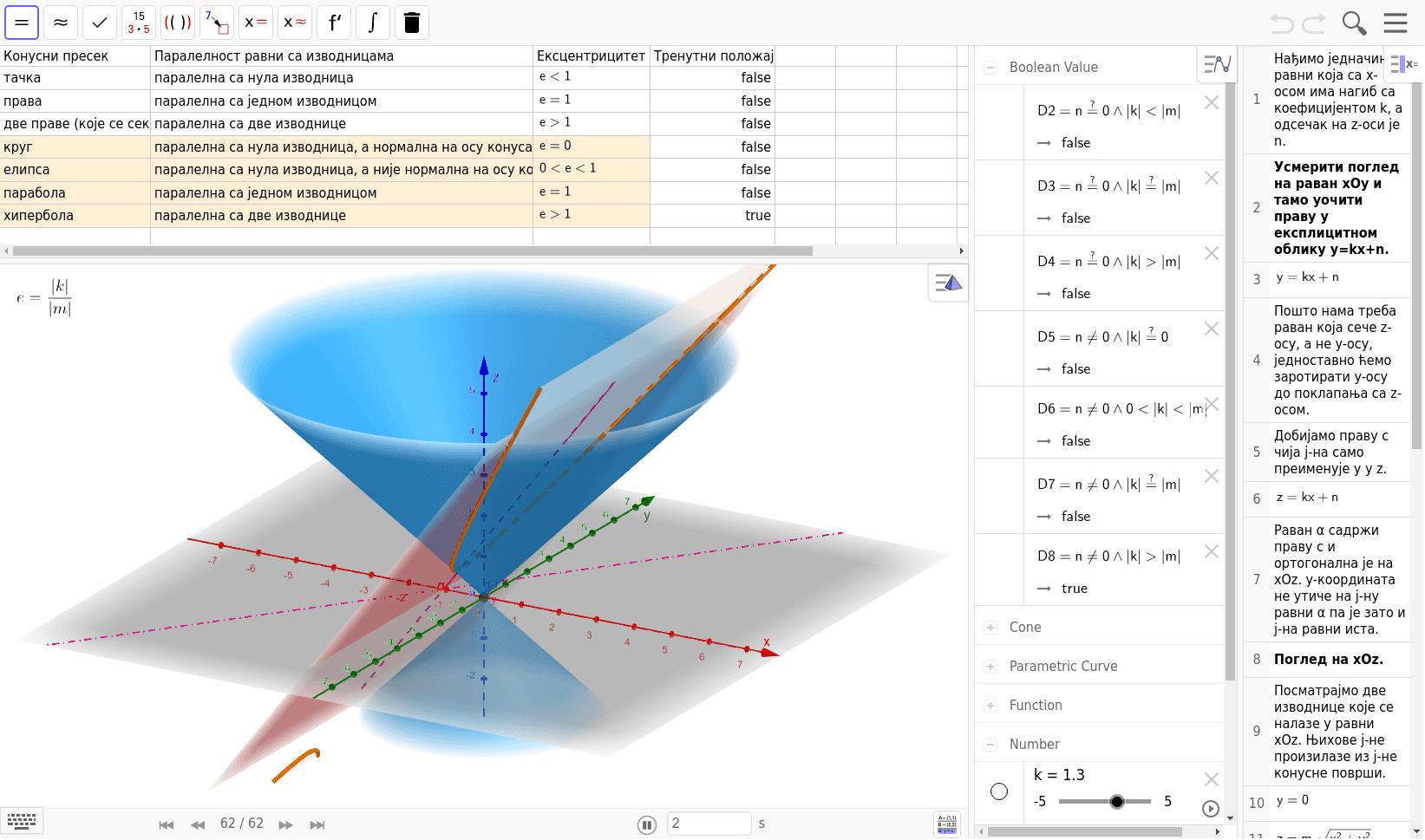 Анализа пресека конусне површи и равни