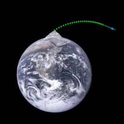 Schuß um die Erde nach Newton (Newton's cannon)
