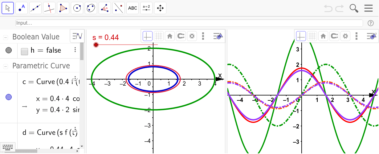 Die Fläche entsteht bei Variation von s mit den Pfeiltasten, rechts in kartesischer Sicht der Parameterfunktionen