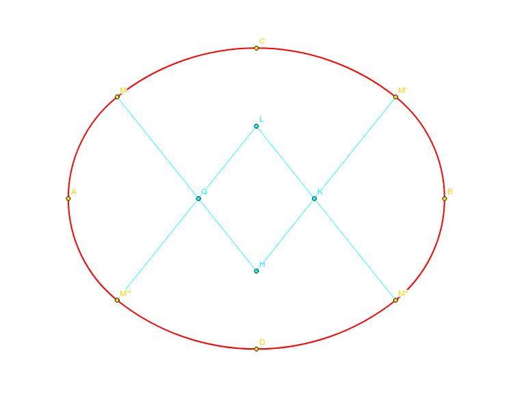 橢圓1--四圓心近似法 按 Enter 开始活动
