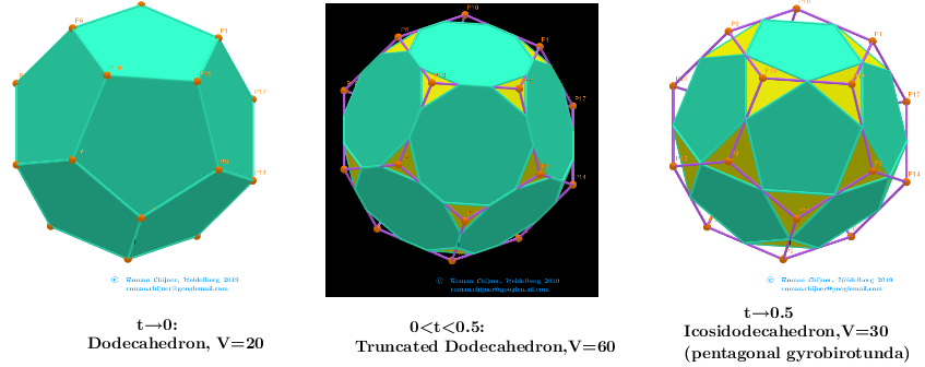 [size=85][url=http://dmccooey.com/polyhedra/Dodecahedron.html]http://dmccooey.com/polyhedra/Dodecahedron.html[/url] [url=http://dmccooey.com/polyhedra/TruncatedDodecahedron.html]http://dmccooey.com/polyhedra/TruncatedDodecahedron.html [/url]  [url=http://dmccooey.com/polyhedra/Icosidodecahedron.html]http://dmccooey.com/polyhedra/Icosidodecahedron.html[/url][/size]