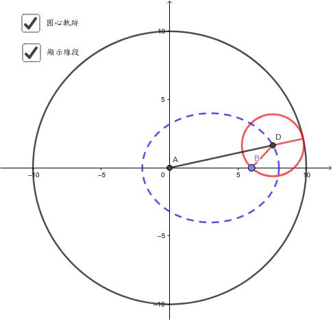 橢圓軌跡 按 Enter 开始活动
