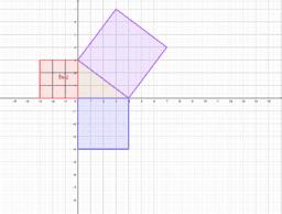 Pythagorian Squares
