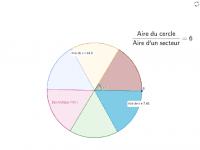 Division du cercle en secteurs