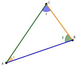 Il teorema dei seni