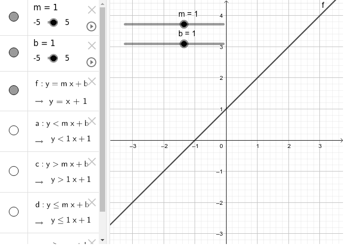 Linear Equations and Inequalities Press Enter to start activity