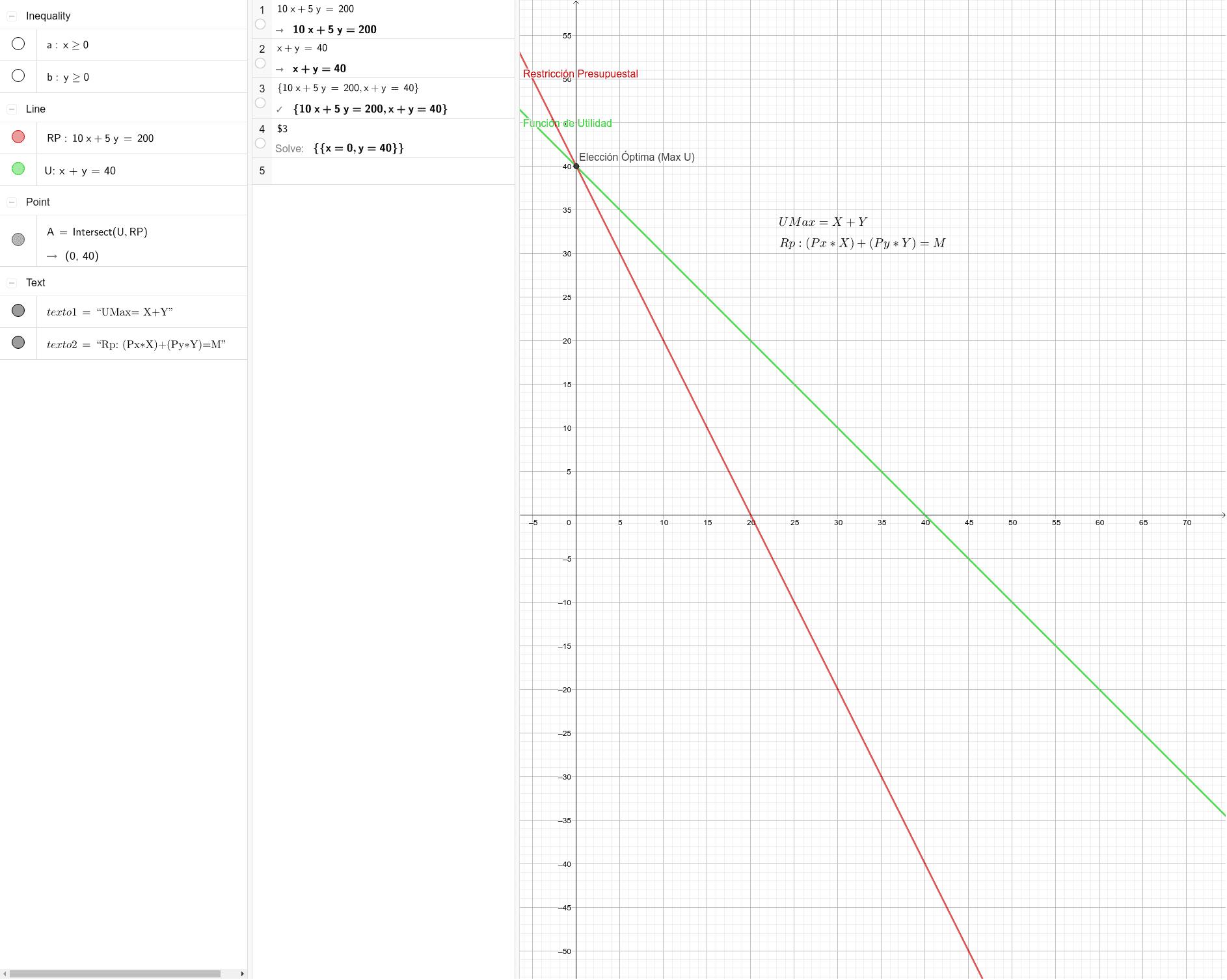 Elección del Consumidor U(x,y) = x+y  Presiona Intro para comenzar la actividad