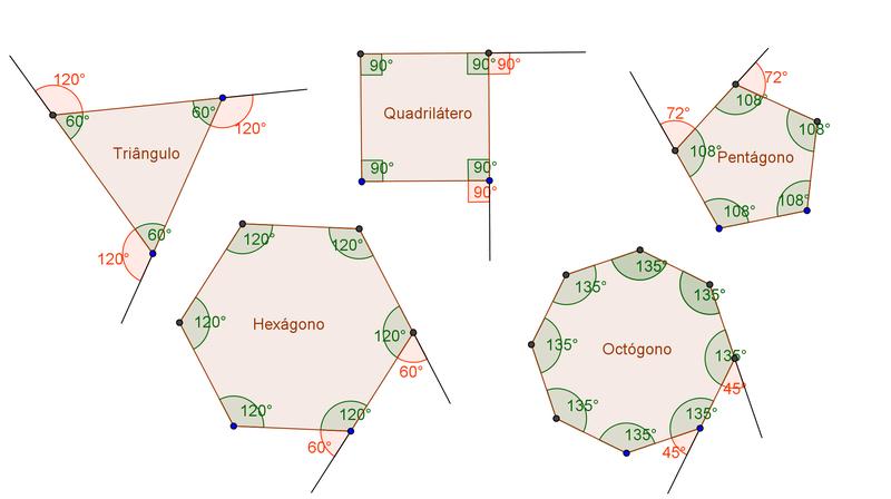 Ángulos internos y externos de polígonos regulares