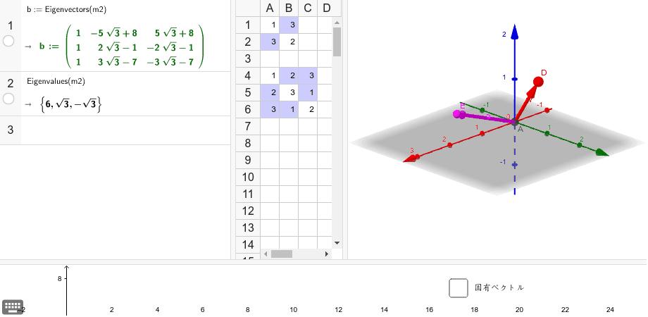 CASを使って求めた。対称行列の3つの固有ベクトルも直交することを確かめてみよう。CASの1は固有ベクトル。2は固有値。 Press Enter to start activity