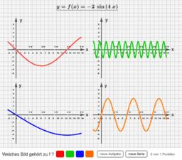 f(x)=a∙sin(bx)