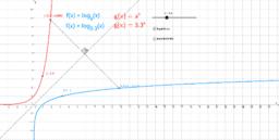 Logaritmoak eta esponentzialak