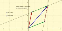 addition av vektorer m knapp