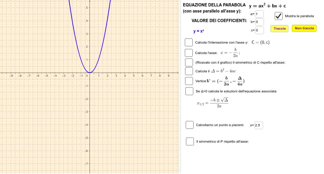 Grafico Parabola Premi Invio per avviare l'attività