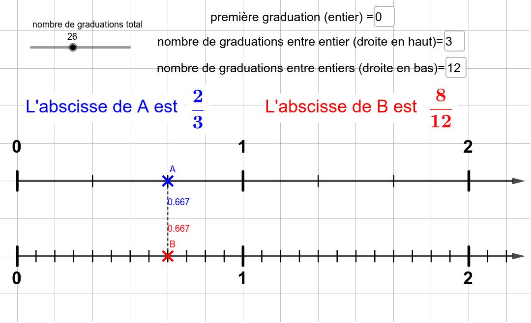"""Déplacer les points sur les droites graduées, modifier les graduations. Tapez """"Entrée"""" pour démarrer l'activité"""