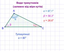 Копія Види трикутників (гострокутний, прямокутний,тупокутний)