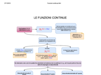 Funzioni continue.pdf
