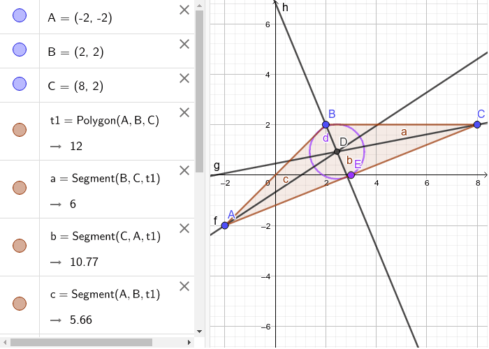Уписана кружница за тупоугли троугао Pritisnite Enter za pokretanje.