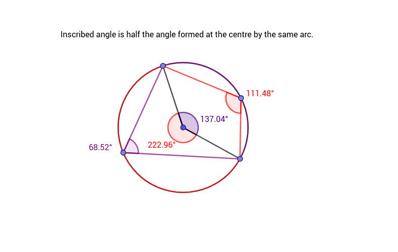 Centre and Circumference