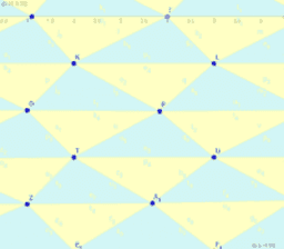 2) Scalene triangle tessellation