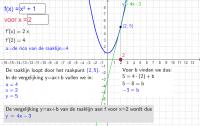 raaklijn in een punt op de grafiek