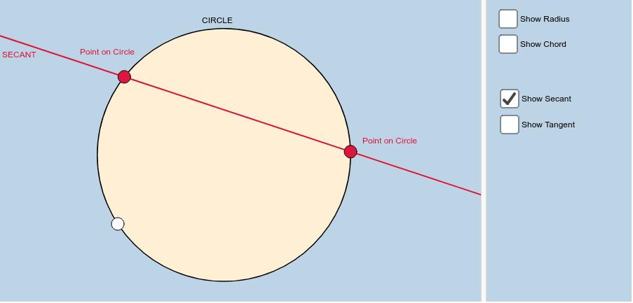 वर्तूळ व त्याचे भाग