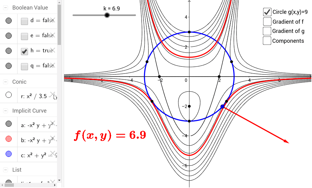 Visualizing The Lagrange Multiplier Method   U2013 Geogebra