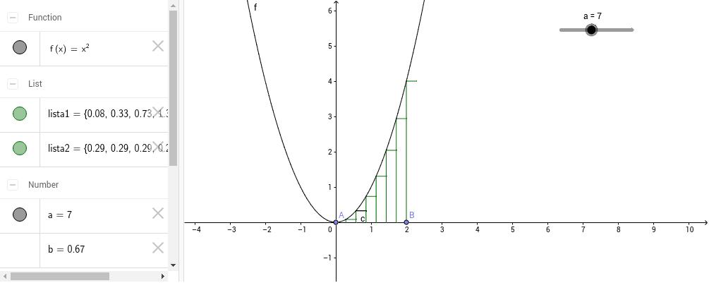 Area bajo la curva y = x²