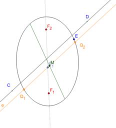 Els diàmetres segons Apol·loni (2)