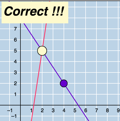 Solving Linear Systems by Graphing: Quiz (V1)