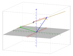 Vector Equation of a line 3D