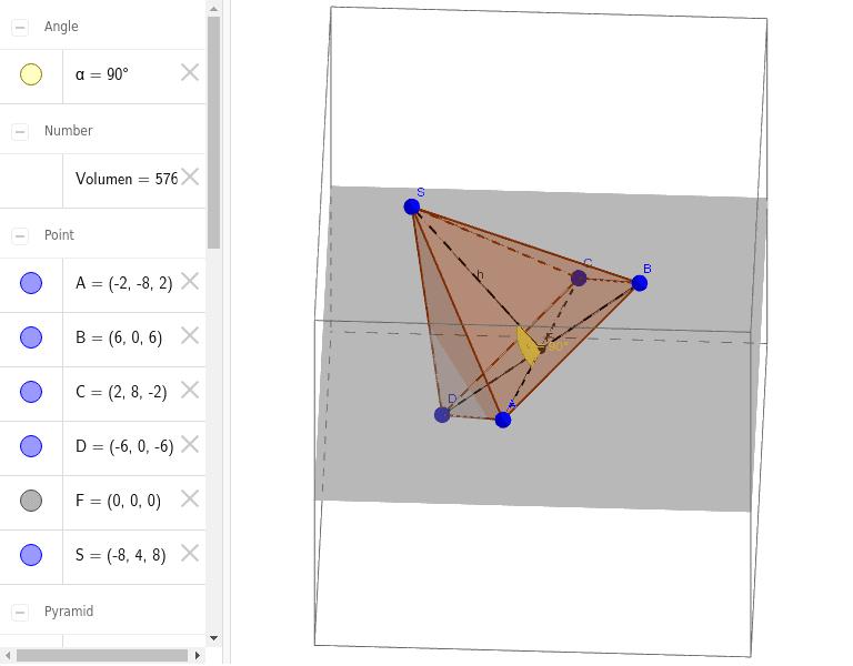 Grafische Ausführung mit Geogebra