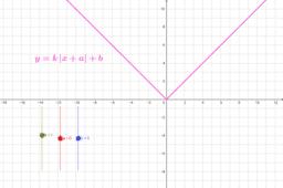 График функции с модулем